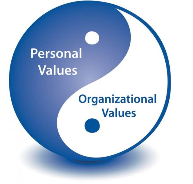 what is personal values in health and social care