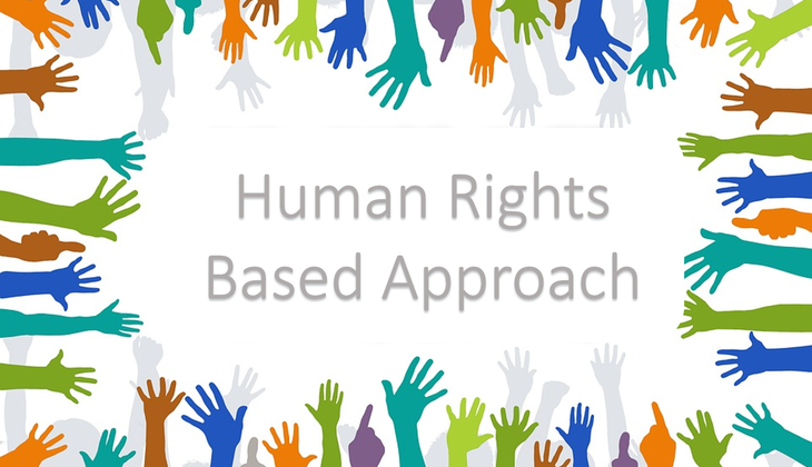 1.1 Outline what is meant by a rights-based approach to accessing healthcare