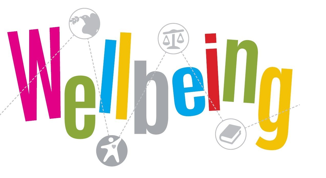 The word 'wellbeing' using brightly-coloured letters