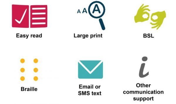 Communication services and support: images of easy-read, large print, BSL (Sign Language), Braille, email/sms, other communication support