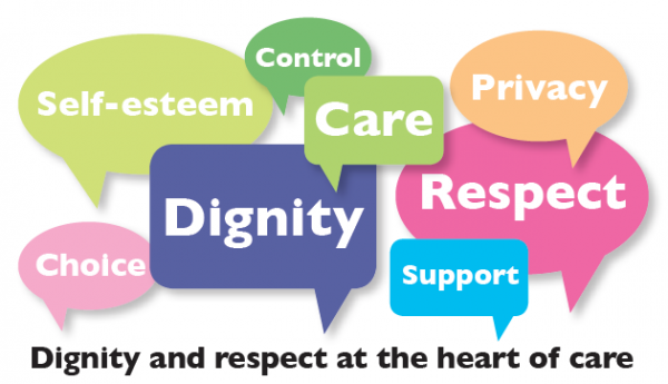 A set of speech bubbles each containing a single word. Words shown are: self-esteem, choice, dignity, care, control, privacy, respect and support. Below them is the title 'Dignity and respect is the heart of care'