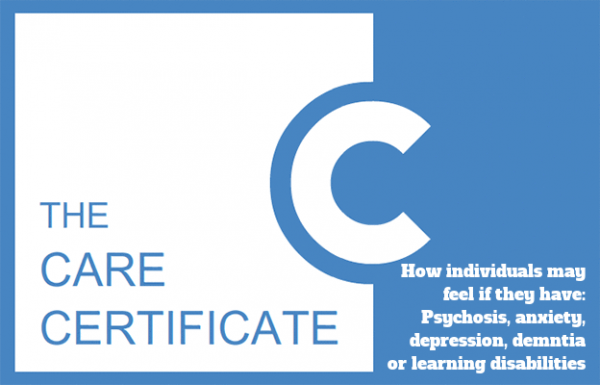 How individuals may feel if they have: psychosins, anxiety, depression, dementia or learning disabilities - The Care Certificate