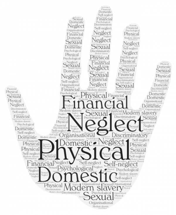 Word cloud in the shape of a hand displaying types of abuse. Words displayed: physical, psychological, modern slavery, sexual, neglect, self-neglect, organisational, domestic, discriminatory, financial