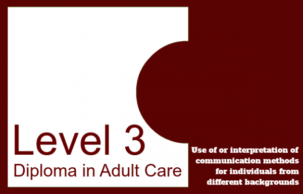 Use of or interpretation of communication methods for individuals with different backgrounds - Level 3 Diploma in Adult Care