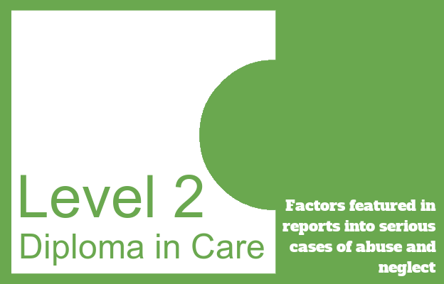 Factors featured in reports into serious cases of abuse and neglect - Level 2 Diploma in Care