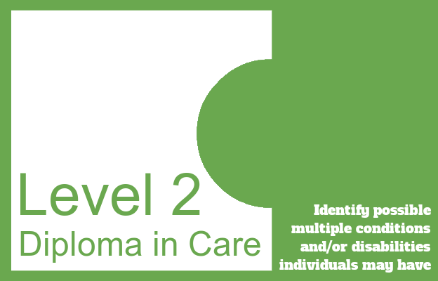 Identify possible multiple conditions and/or disabilities individuals may have - Level 2 Diploma in Care