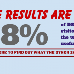 A Massive 88% of DSDWEB.CO.UK Visitors Find The Website Useful