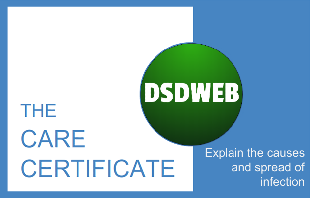 Explain the causes and spread of infection - Care Certificate - DSDWEB.